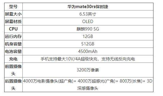 华为mate30rs保时捷版参数配置怎么样?手机值得入手吗?