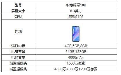华为畅享10s手机怎么样_配置参数评测