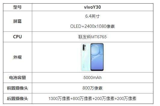 vivoY30怎么样值得购买?参数配置详情