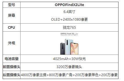 OPPOFindX2Lite参数配置详情_OPPOFindX2Lite怎么样