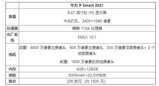 华为PSmart2021参数配置_华为PSmart2021怎么样