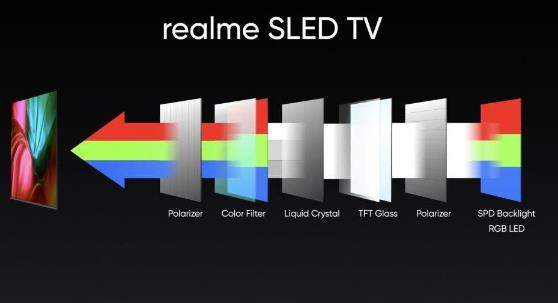 realme发布新的智能电视,全球首款SLED4K智能电视亮相