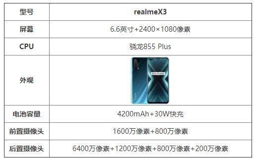 realmeX3怎么样值得购买吗?参数配置详情