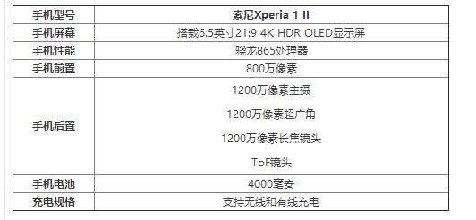 索尼Xperia1 II参数配置_索尼Xperia1 II怎么样