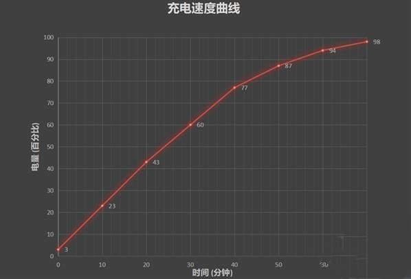 红米10x性价比怎么样?红米10x值得购买吗?