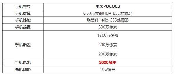 小米POCOC3参数配置怎么样?小米POCOC3值得入手吗?