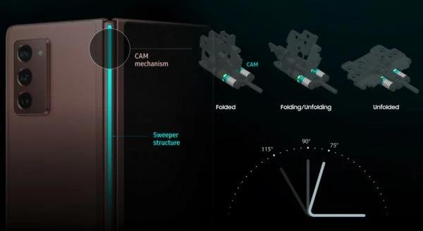 三星计划生产80万折叠屏手机,预计ZFold2价格将更便宜!