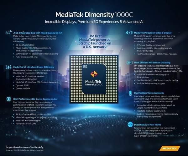 联发科发布天玑1000C芯片,天玑1000+的plus版?