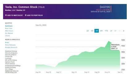 特斯拉股价暴跌9%,市值蒸发376亿美元