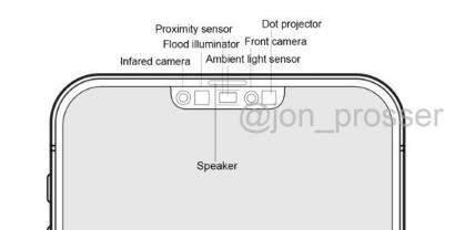 iPhone12手机设计草图曝光:刘海更小颜值更高