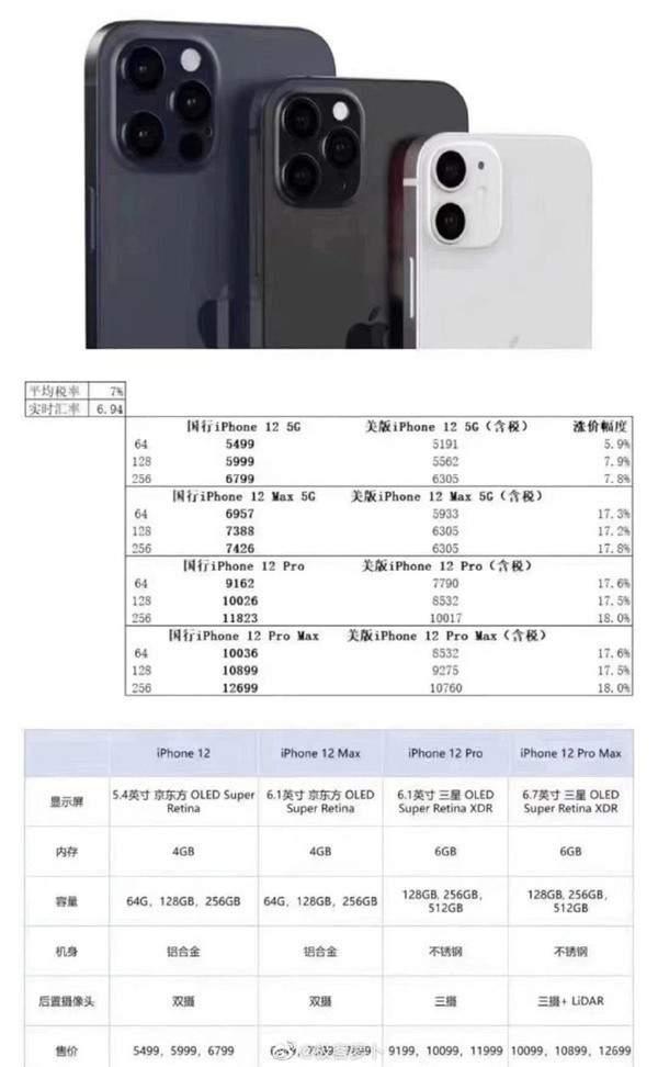 iphone12定价揭晓,iPhone12价格居然没涨?
