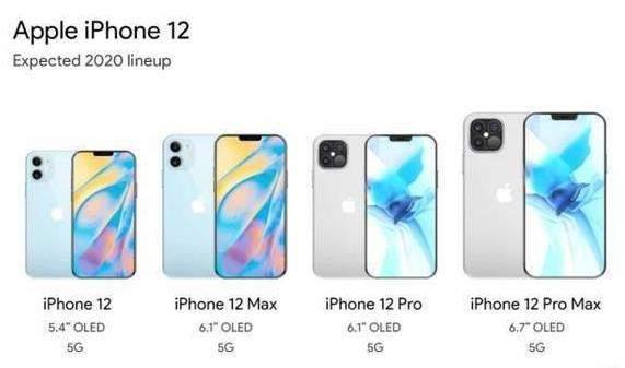 iPhone12系列有几款?屏幕尺寸是多少?