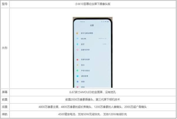 小米10至尊屏下版手机评测-参数配置详情介绍