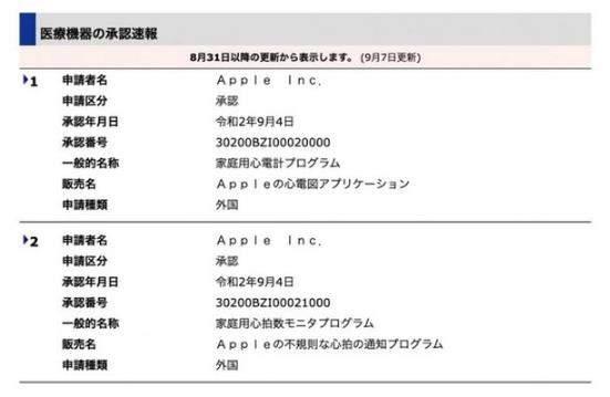 AppleWatch心电图功能曝光:已获日本医疗机构批准