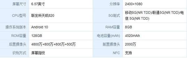 Redmi 10x pro参数配置详情,现在还值不值得购买?