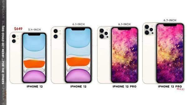 iPhone12外观规格曝光,iPhone12系列或分阶段发布