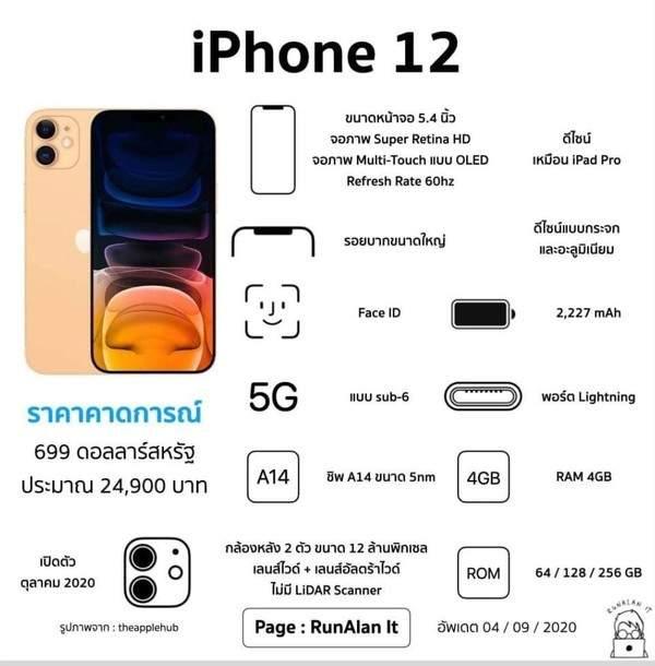 iPhone12系列最新消息:四款机型配置图曝光