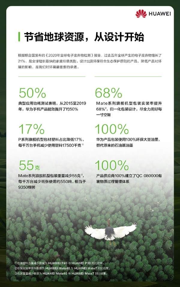 华为Mate40系列最新消息:官方曝光包装设计