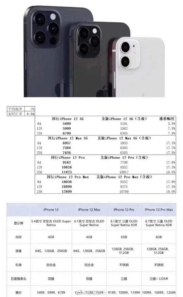 iPhone12系列什么时候上市?iPhone12系列售价是多少?