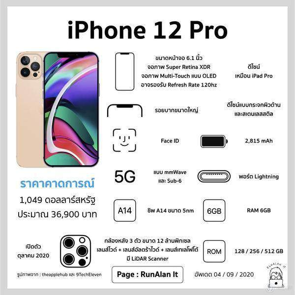 iPhone12超详细爆料,四款机型全系5G还有120Hz高刷全都有