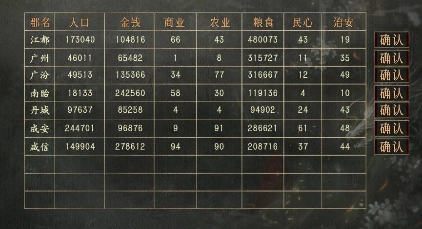 浮生馆游戏图1